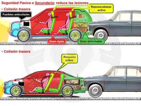 El automóvil y la seguridad; seguridad pasiva secundaria (2/5)