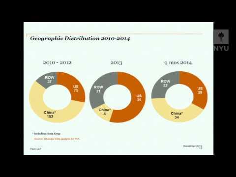 Raman Chitkara -- Global Technology IPO Trends