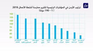 منتدى الإستراتيجيات الأردني يضع توصيات لتحسين مؤشرات بيئة الأعمال - (11-12-2017)