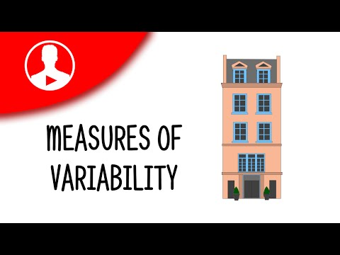 Variability: Range, Mean Absolute Deviation, Variance, Standard Deviation, Coefficient of Variation