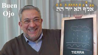 Kabbalah: Secretos del Zohar - clase 122 Ajare Mot