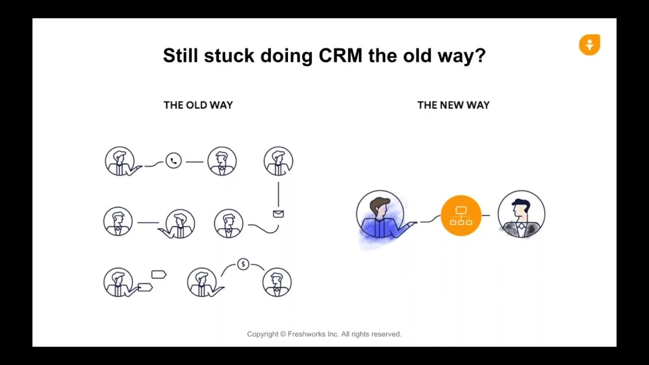 Workflow Automations in Freshsales CRM