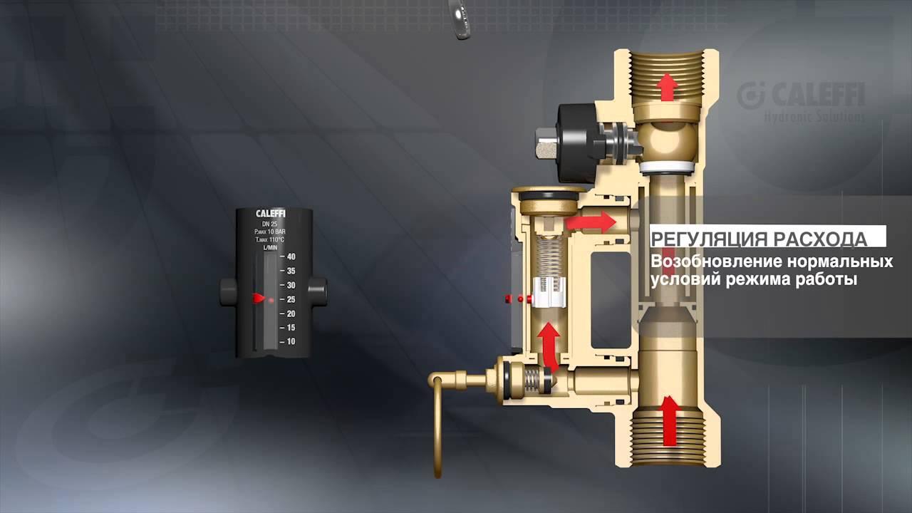 схема установки термосмесителя теплый пол