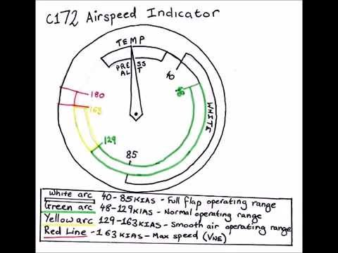how to remember the arc speeds for an airspeed indicator on a cessna
