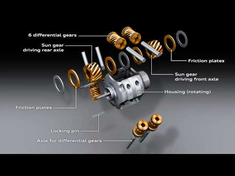 Torsen Differential - Audi Emotion Club AUDIclopedia