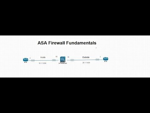 asa-firewall-fundamentals---configurations