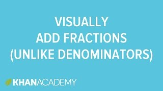 Visually Adding Fractions With Unlike Denominators