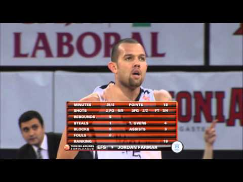 Player of the Game: Jordan Farmar, Anadolu Efes