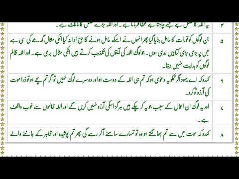 QURAN 62 SURAH JUMA JUST ONLY URDU TRANSLATION FATEH