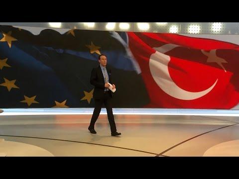 Turkish Threat to Europe