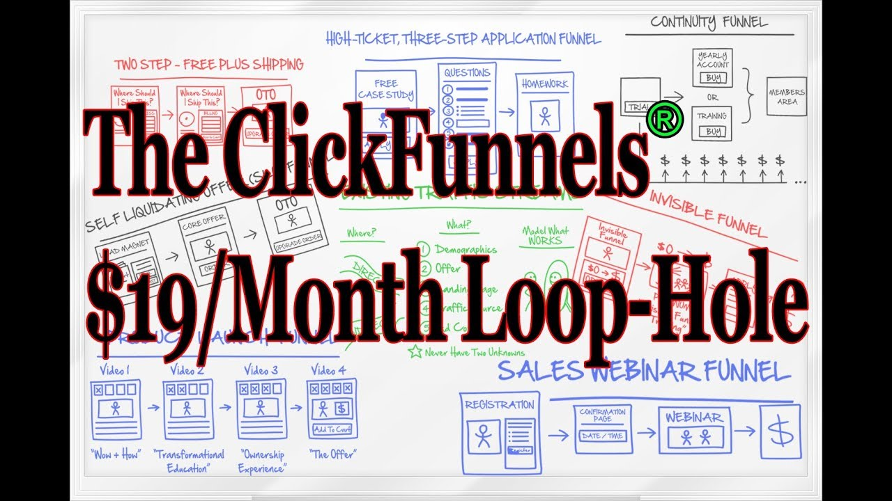 How to get the $19 per month ClickFunnels® loophole Free for 2 weeks Cheap Click Funnels