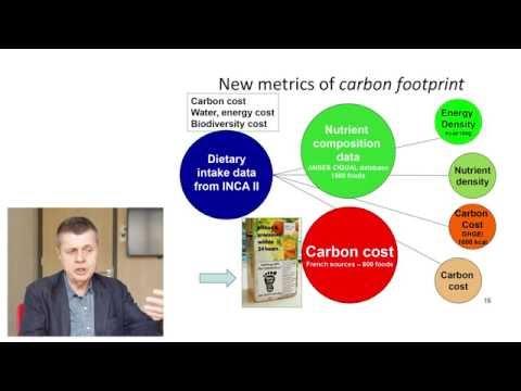 Yogurt a sustainable food -  Adam Drewnowski - ICD2016 - Granada