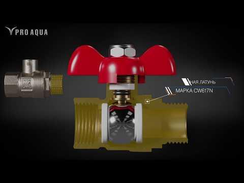 Шаровые краны Pro Aqua от компании «Эго Инжиниринг»