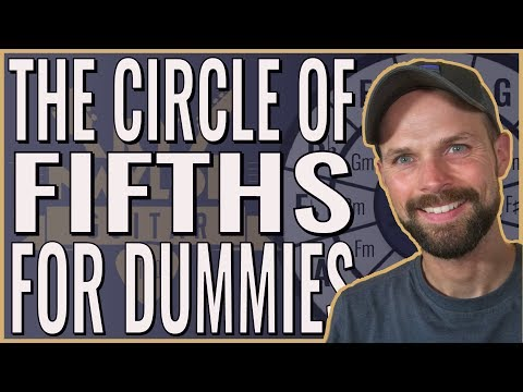 Circle of Fifths for Dummies | Guitar Music Theory