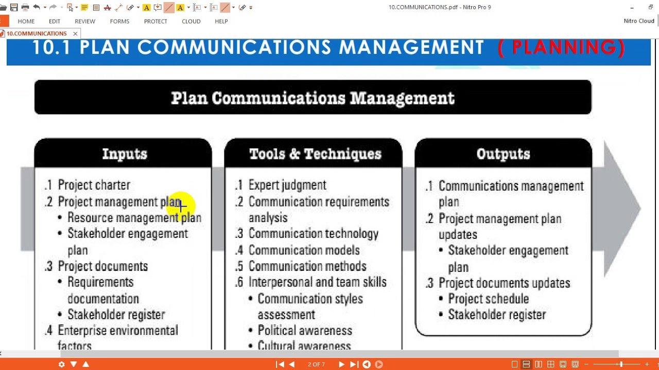 10 Project Communication Management 01