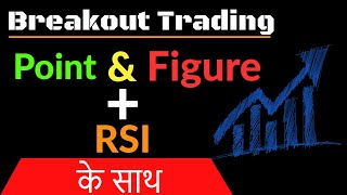 Breakout trading strategy || Point & Figure chart + RSI 🔥🔥🔥