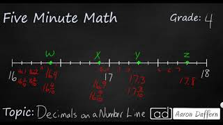 4th Grade Math Decimals on a Number Line