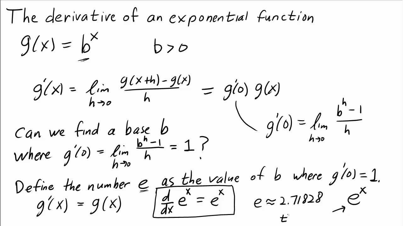 The derivative of an exponential function - YouTube