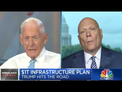 Infrastructure Interview on Squawkbox -- June 7, 2017 -- Real Estate Roundtable's Jeffrey DeBoer
