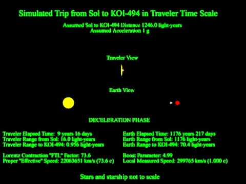 How to reach KOI-494 in 14 Years Using 1 g Constant Accelera