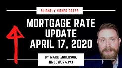 Mortgage Rate Update - Fed To Buy Less Bond Volume Next Week