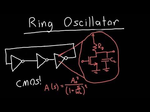 Ring Oscillator Analysis Part 1