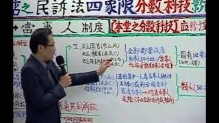 民訴原來這麼簡單之共同訴訟01-陳一夫