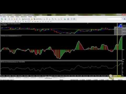 Cross asset class trading options