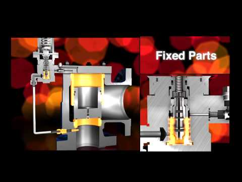 LESER Pilot Operated Safety Valve - Modulate Action