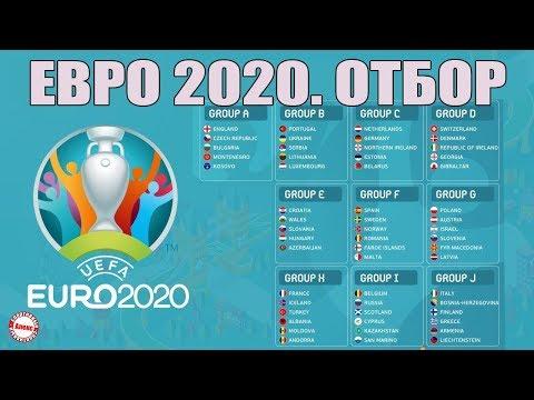Чемпионат Европы по футболу 2020. 5 тур. Результаты групп В, Н, А. Расписание. Таблицы.