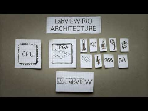 Introduction to the NI LabVIEW Reconfigurable I/O (RIO) Architecture