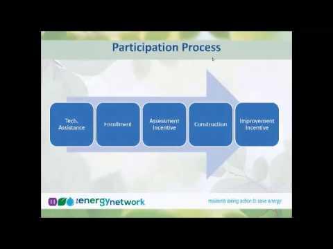 Energy Efficiency and Solar Thermal Rebates