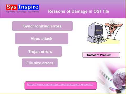 SysInspire OST to PST Converter Software