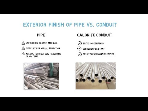 Calbrite – Pipe vs. Conduit