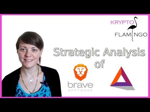 strategic-analysis-of-brave-browser's-bat-token
