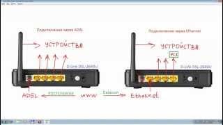 Настройка роутера D-Link DSL-2640U(Настройка роутера D-Link DSL-2640U без использования DSL подключения., 2012-10-07T08:58:15.000Z)