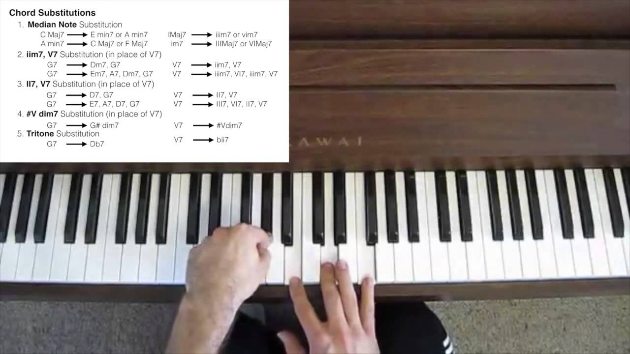 Jazz piano tutorial chord substitution youtube jazz piano tutorial chord substitution hexwebz Image collections