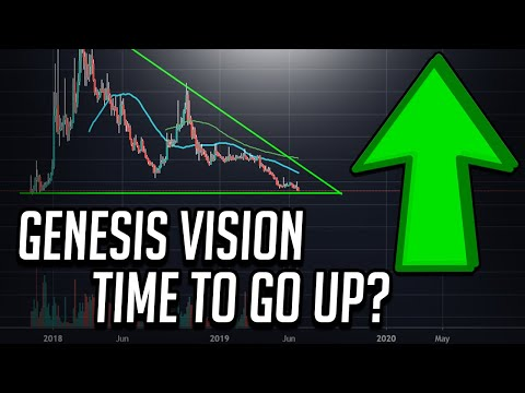 Genesis Vision (GVT) - How High Will It Go? (2019)