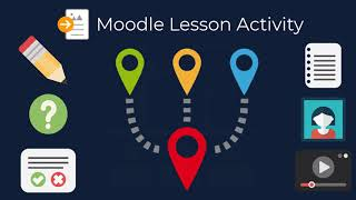 Creating Effective Moodle Lessons