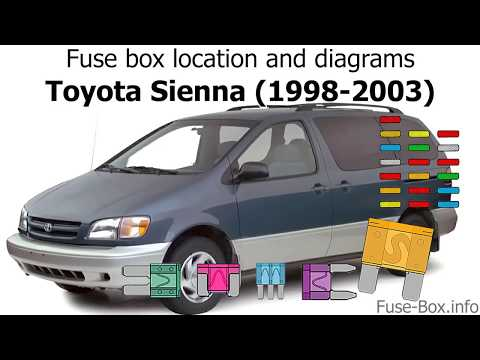 [SCHEMATICS_48ZD]  Fuse box location and diagrams: Toyota Sienna (1998-2003) - YouTube | Opel Sintra Fuse Box |  | YouTube