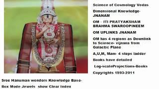 Space cosmology vedas-2 :Adhato Brahma Jijnasah By Vidyardhi Nanduri