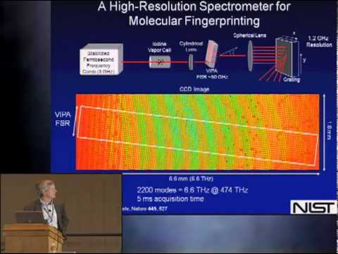 Pittcon 2012 - Government Security Application of Laser Spectroscopy - Abstract 4