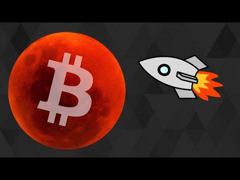 2019 Bitcoin Price Prediction