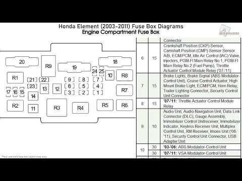 1994 saturn fuse box diagram honda element fuse box diagram 156 49 www savethesoup de  honda element fuse box diagram 156 49