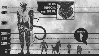One Punch Man - Monsters - Size Comparison