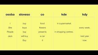 Jak se skládá věta v angličtině