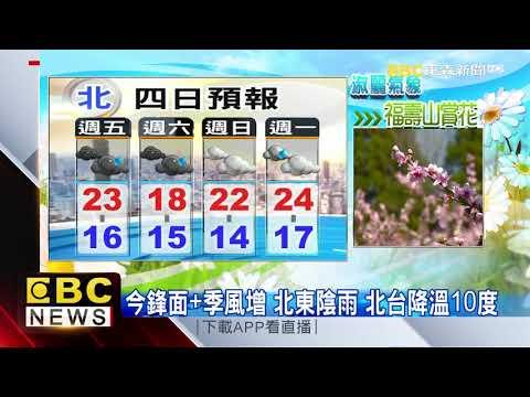 氣象時間 1080322 早安氣象 東森新聞