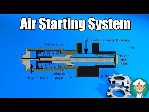 Engine Air Starting System