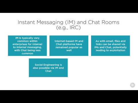 076  Instant Messaging And Chat Rooms
