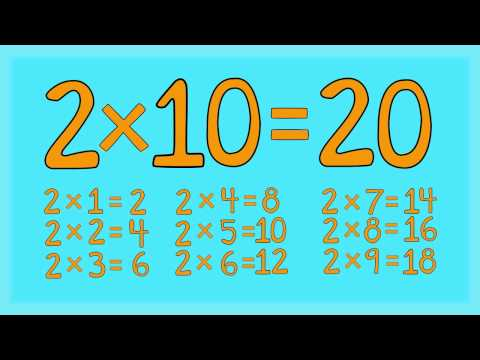 "2 Times Table Song - Fun for Students -from ""Multiplication Jukebox"" CD by Freddy Shoehorn"